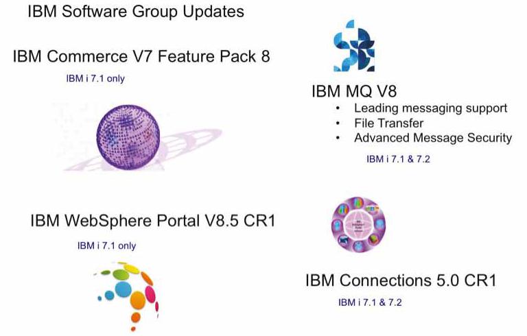 Abbildung 2: Updates für IBM i 7.1, resp. IBM i 7.2