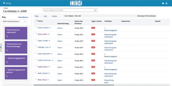 IBM Kenexa BrassRing – Sicht der Bewerber auf eine konkrete Stelle (20BR)