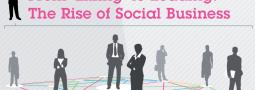 Social Business: Nutzen und Hürden