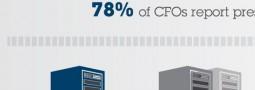 IDC: IBM als Nummer eins in Software-Defined-Storage-Marktreport