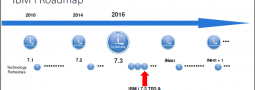 IBM i 7.2 & 7.3 die neuen Technology Refreshes (TR) im Überblick